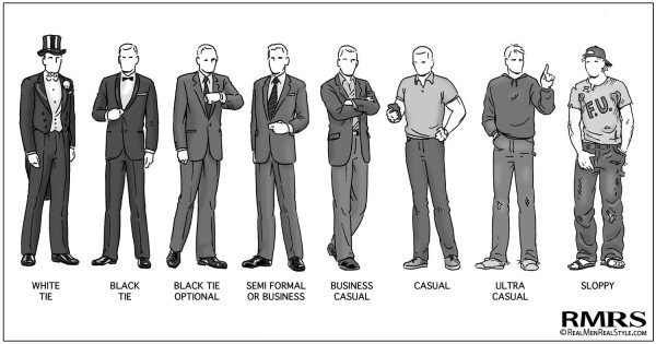 Dress code Férfiaknak